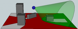 Side View of First Person Shooter Red Zone Diagram